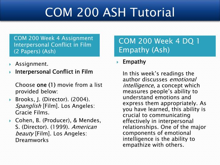 interpersonal conflict in film hitch Interpersonal conflicts in the movie hitch essay sample interpersonal conflict exits when people in i-you or i-thou relationships have different views, interests, or goals and feel a need to resolve those differences (wilmot & hocker, 2006.