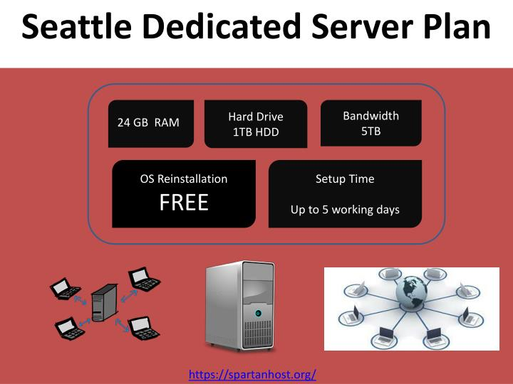 Seattle Dedicated Server Plan
