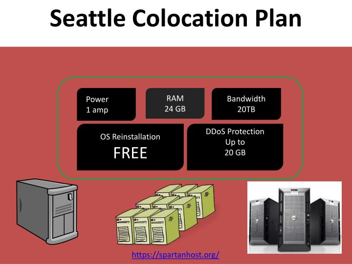 Seattle Colocation Plan