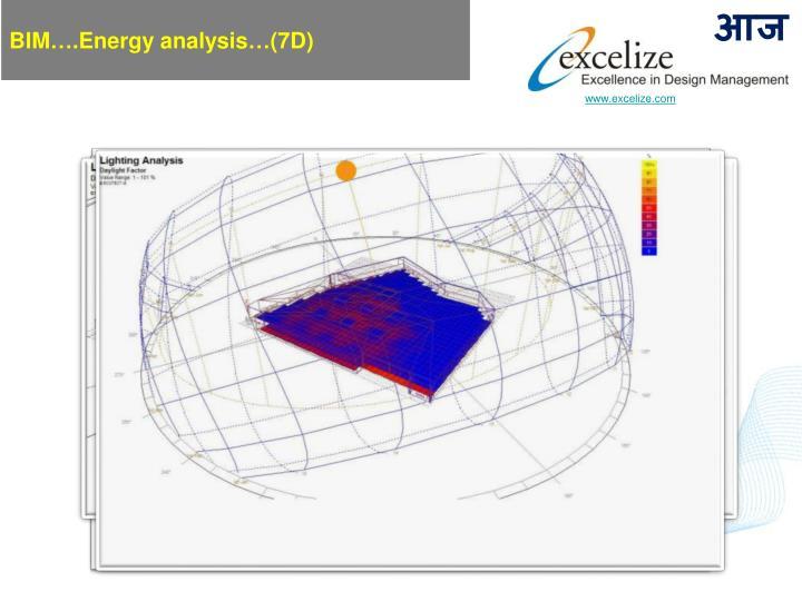 BIM….Energy analysis…(7D)