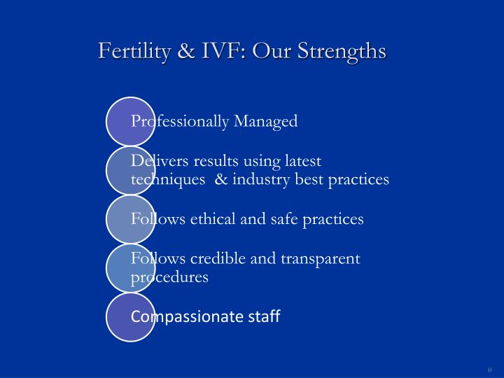 Fertility ivf our strengths