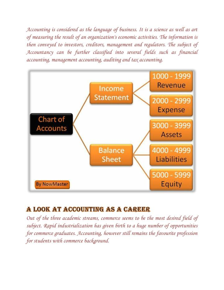 Accounting is considered as the language of business. It is a science as well as art