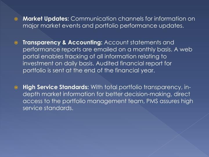 Market Updates: