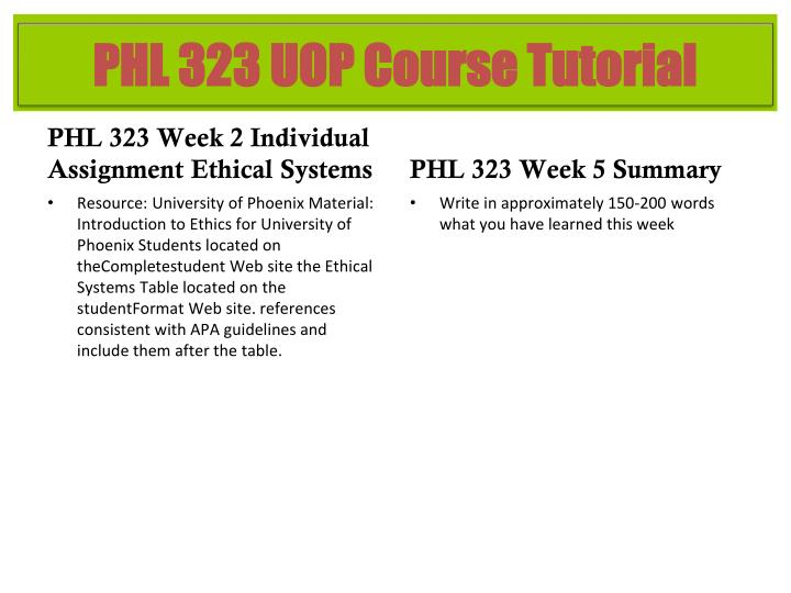 PHL 323 Week 2 Individual Assignment Ethical Systems