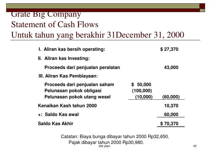 Grate Big Company