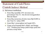 statement of cash flows contoh indirect method2