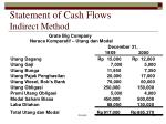 statement of cash flows indirect method1