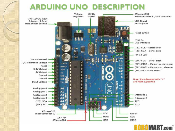 ARDUINO UNO  DESCRIPTION