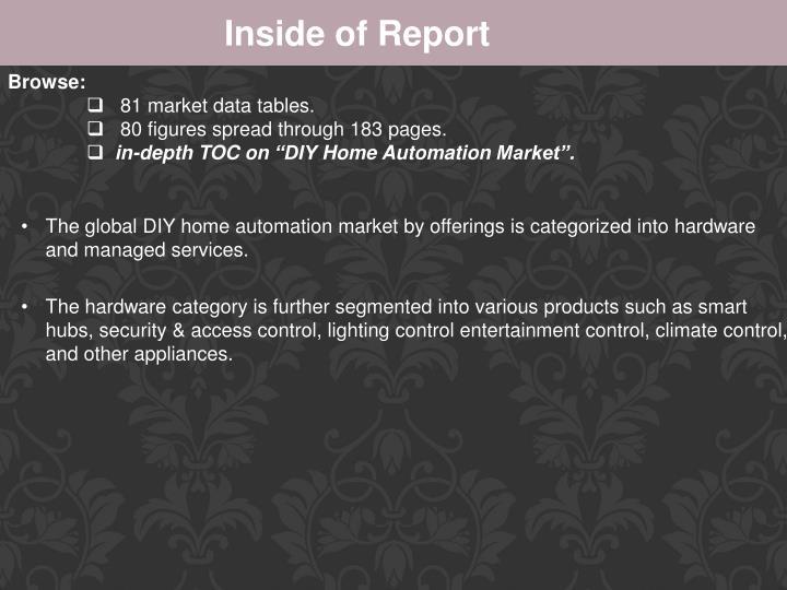 Inside of Report