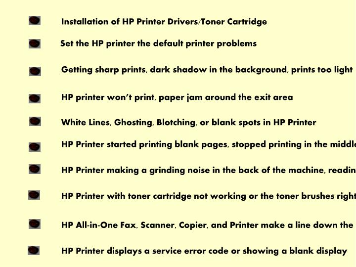 Installation of HP Printer Drivers/Toner Cartridge