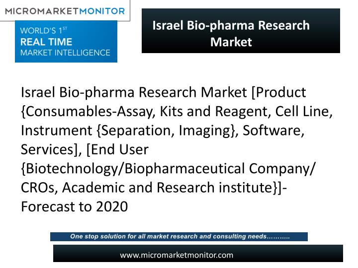 Israel Bio-pharma Research Market