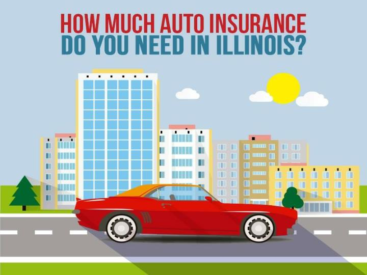 ppt how much auto insurance do you need in illinois powerpoint presentation id 7250018. Black Bedroom Furniture Sets. Home Design Ideas