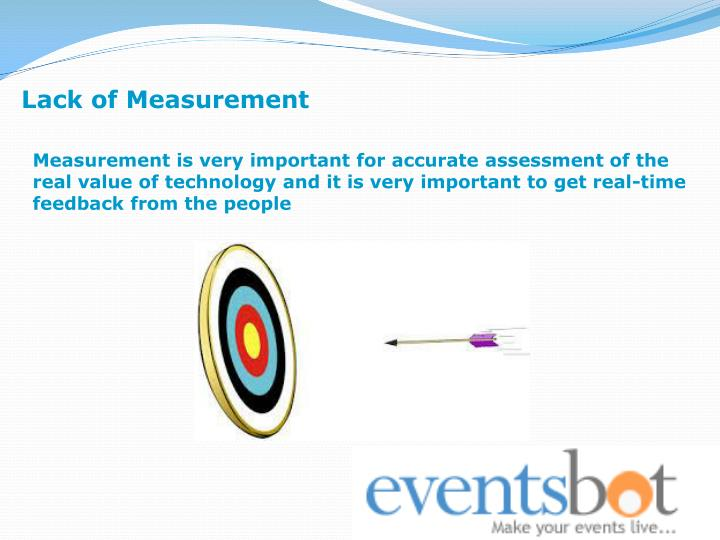 Lack of Measurement