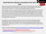 global biometrics market in hospitality sector 2016 20201