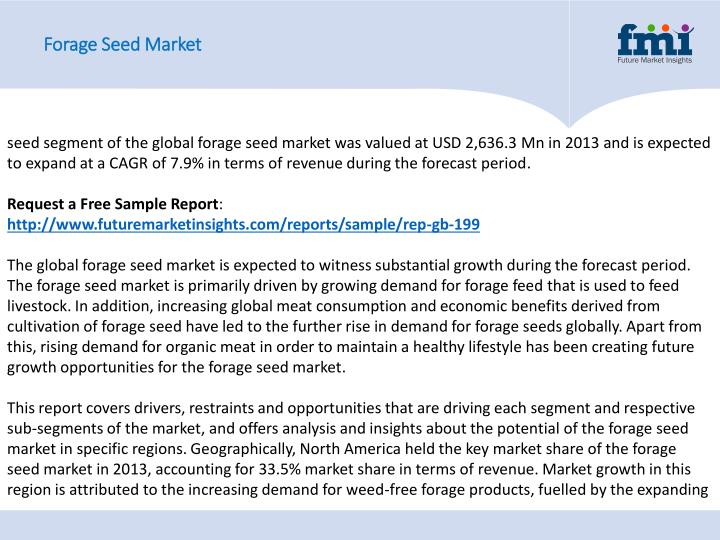 Forage Seed Market