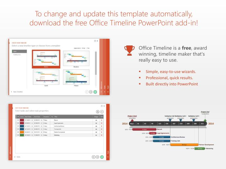 tagsoffice timeline office timeline hourly gantt chart templateoffice timeline office timeline hourly schedule templatemaster microsoft project 2016 6