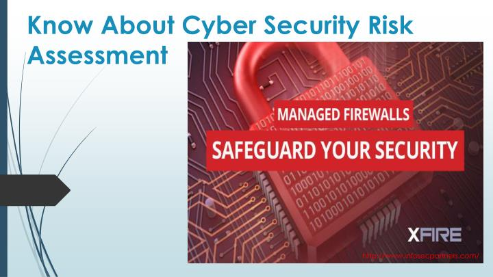 Ppt Know About Cyber Security Risk Assessment Powerpoint