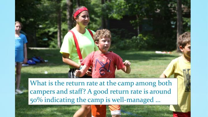 What is the return rate at the camp among both
