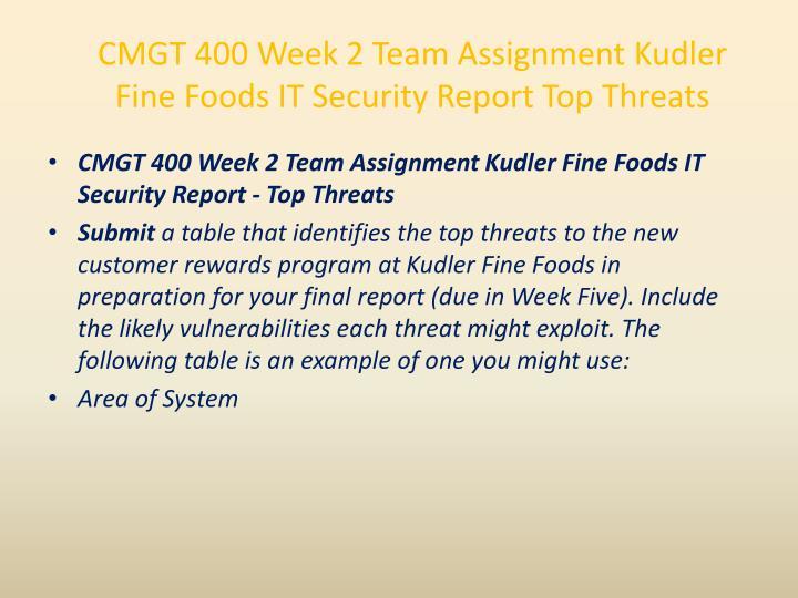 CMGT 400 Week 2 Team Assignment