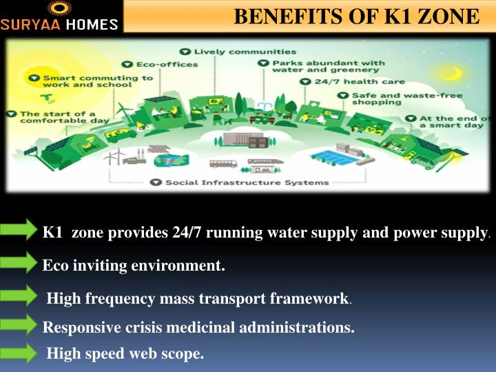 BENEFITS OF K1 ZONE