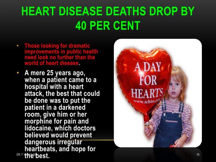 HEART DISEASE DEATHS DROP BY