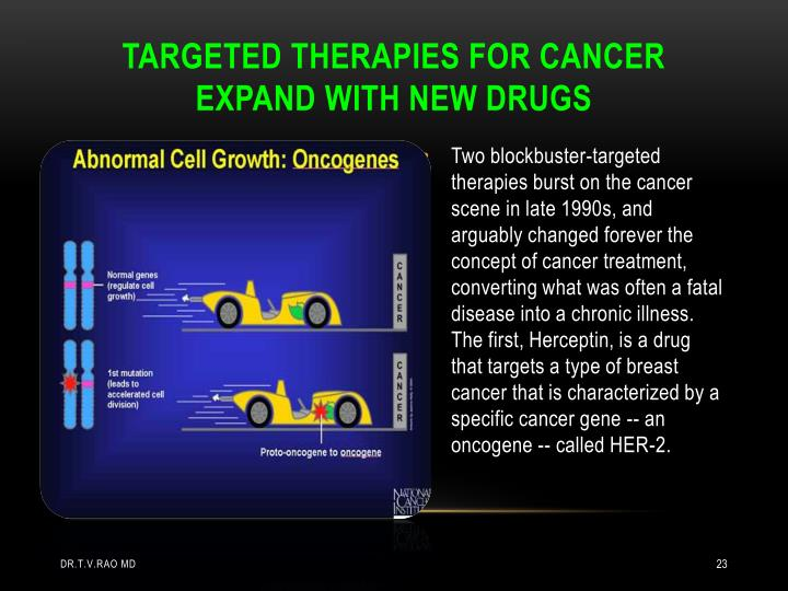 TARGETED THERAPIES FOR CANCER