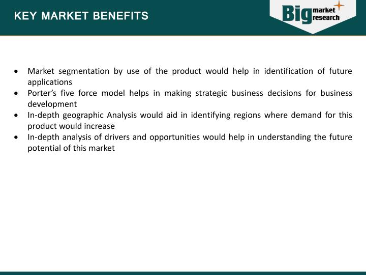 KEY MARKET BENEFITS