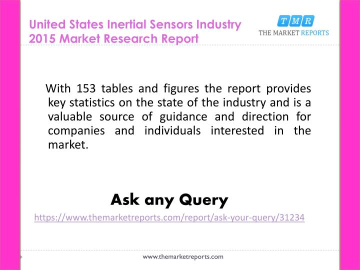 United States Inertial Sensors Industry 2015 Market Research Report