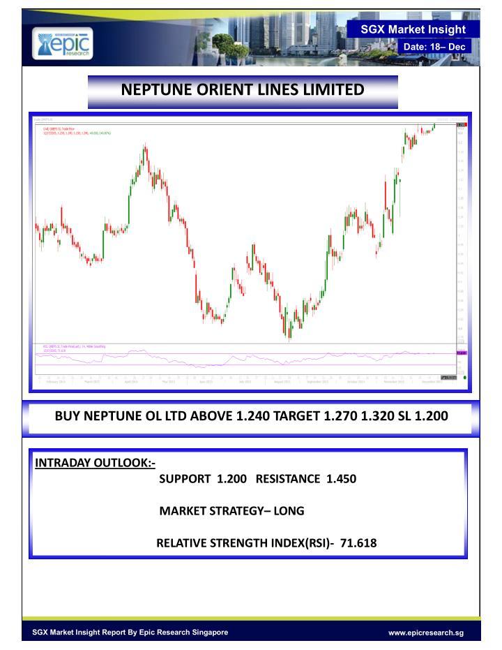 SGX Market Insight