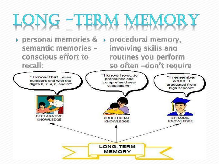 Long -term Memory