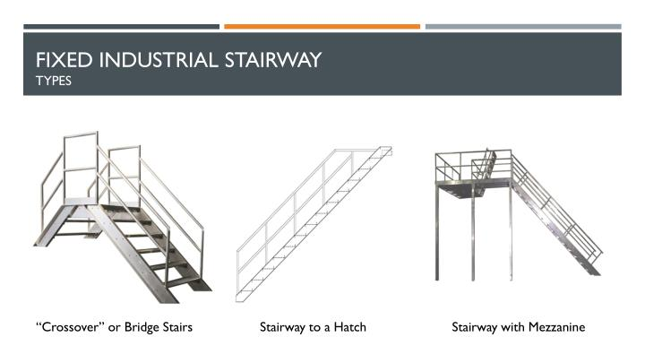Fixed industrial stairway