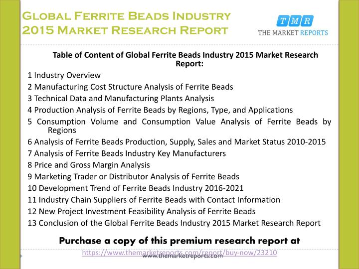 Global Ferrite Beads Industry