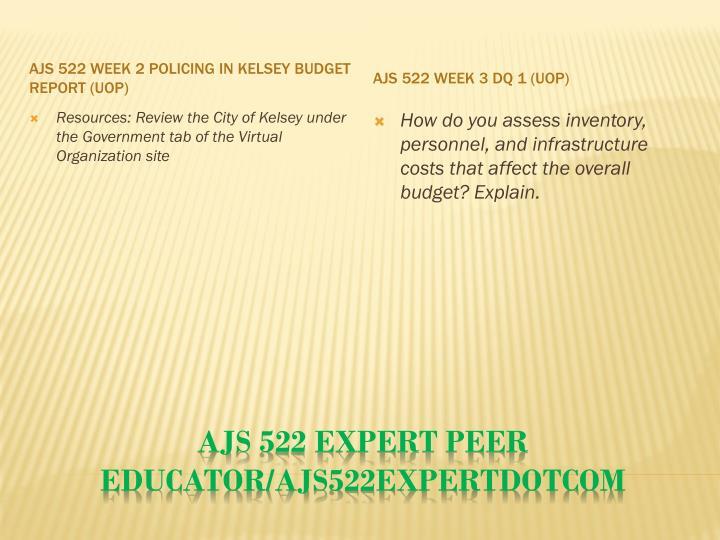 AJS 522 Week 2 Policing in Kelsey Budget Report (UOP)