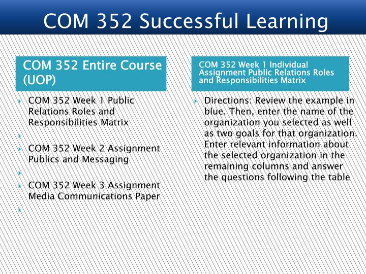COM 352 Entire Course (UOP)