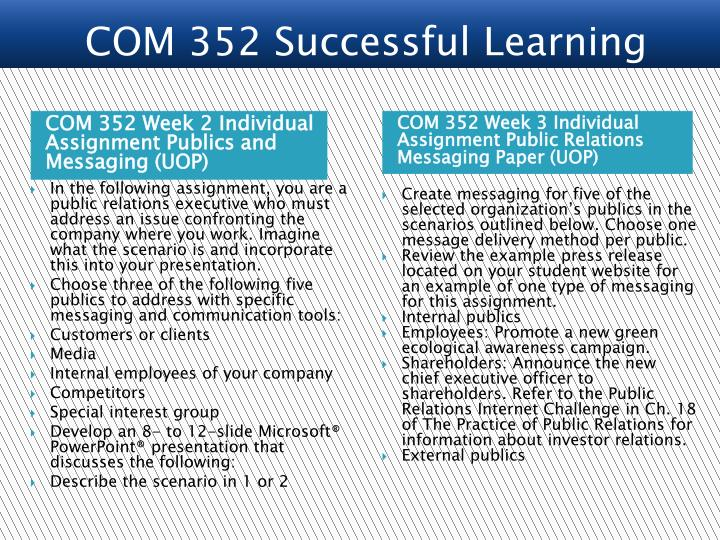 COM 352 Week 2 Individual Assignment Publics and Messaging (UOP)