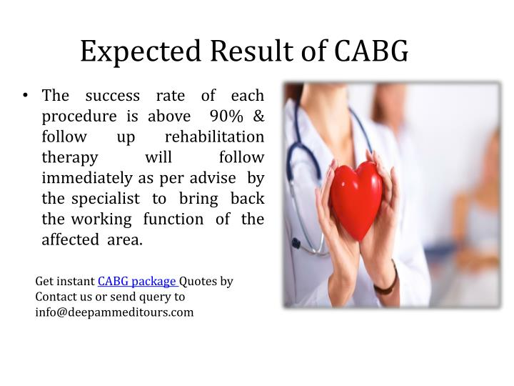 Expected Result of CABG