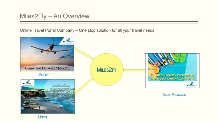 Miles2Fly – An Overview