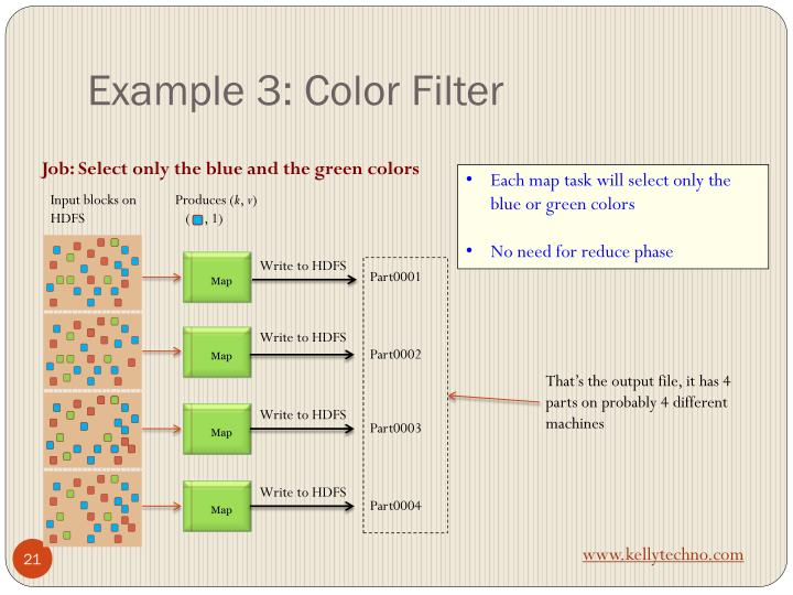 Example 3: Color Filter