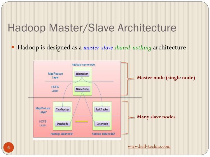 Hadoop Master/Slave Architecture