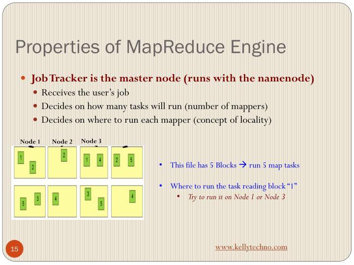 Properties of MapReduce Engine
