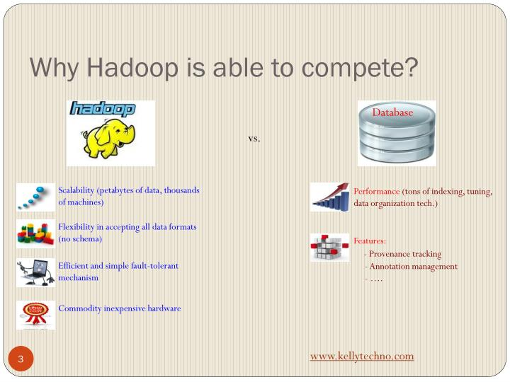 Why hadoop is able to compete
