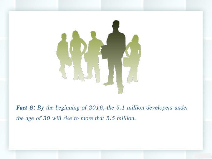 Fact 6: