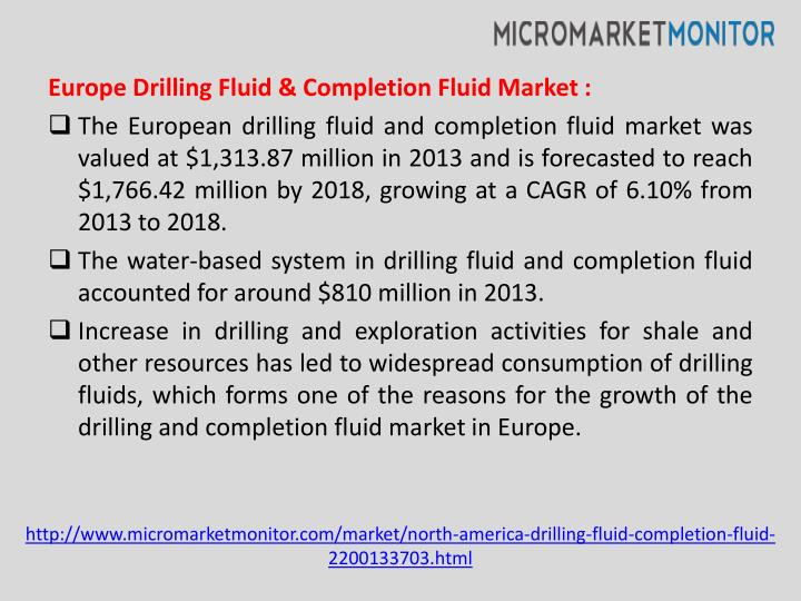Europe Drilling Fluid & Completion Fluid Market