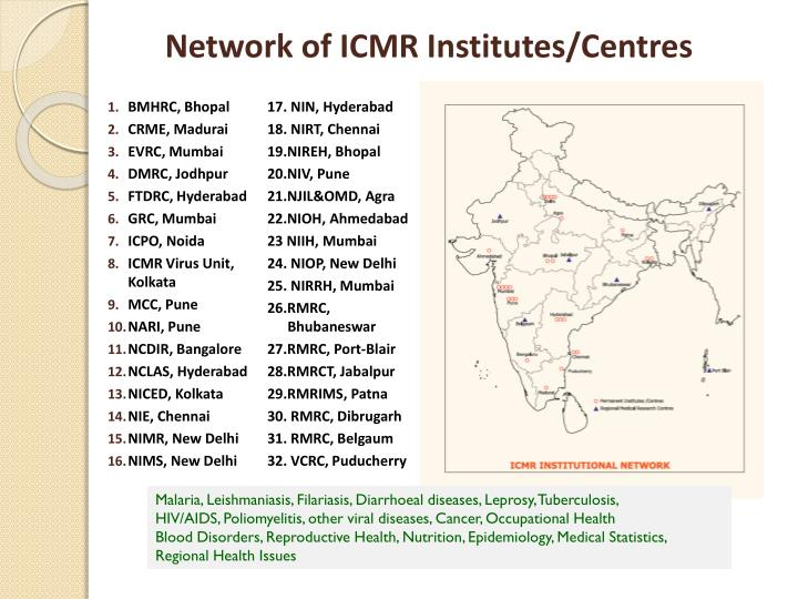 Network of ICMR Institutes/Centres