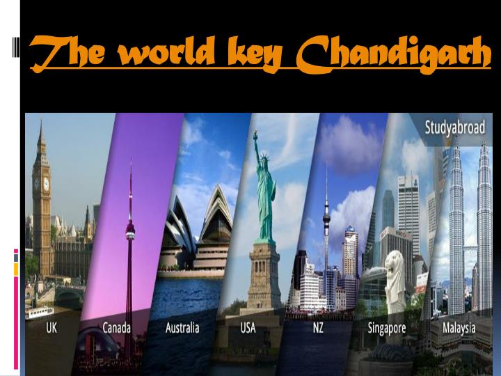 The world key Chandigarh