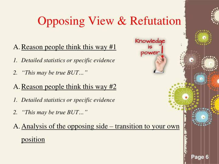 Opposing View & Refutation