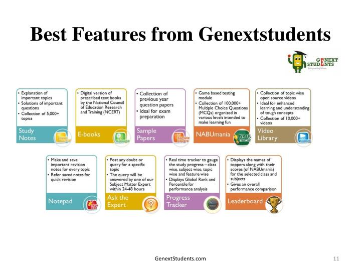 Best Features from Genextstudents