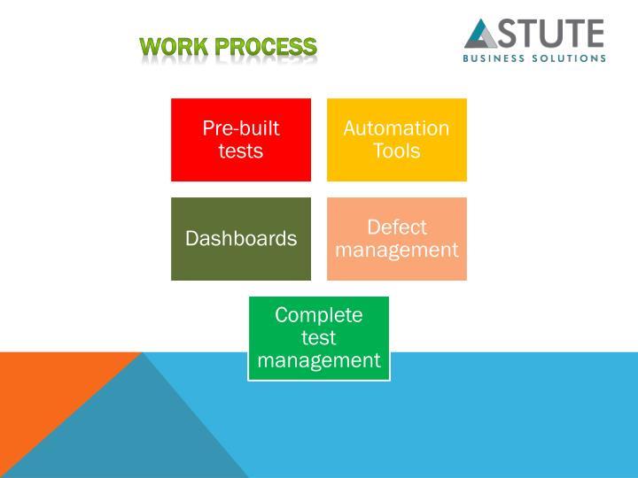 Work Process