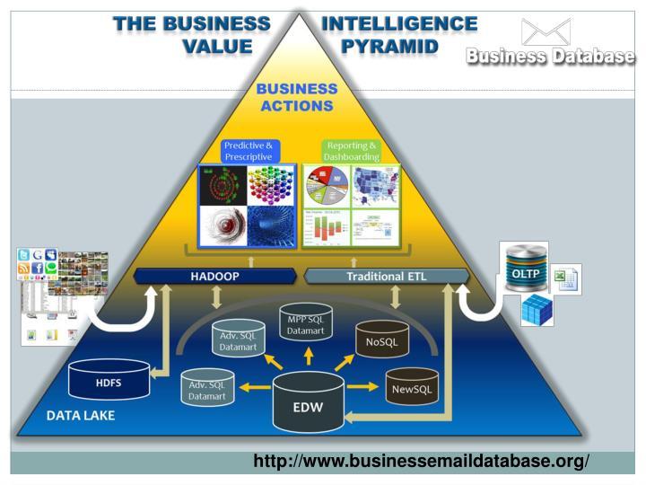 http://www.businessemaildatabase.org/