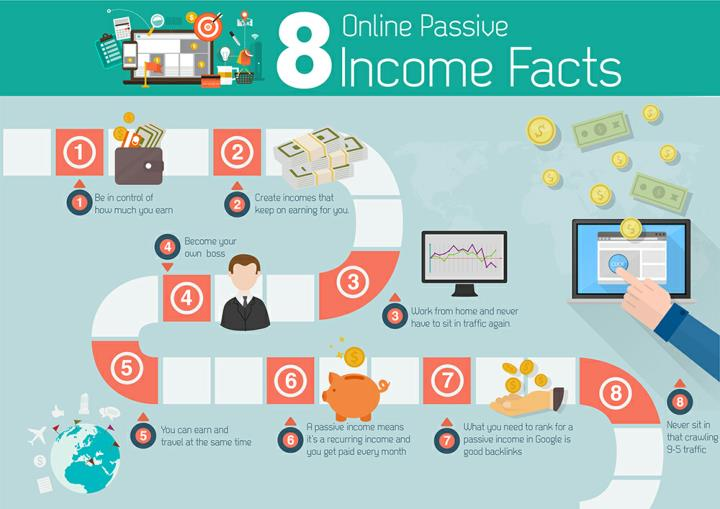 8 facts about online passive income